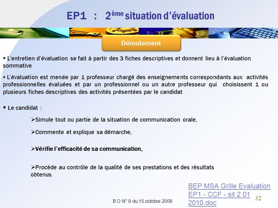 EP1 : 2 ème situation dévaluation Lentretien dévaluation se fait à partir des 3 fiches descriptives et donnent lieu à lévaluation sommative Le candida