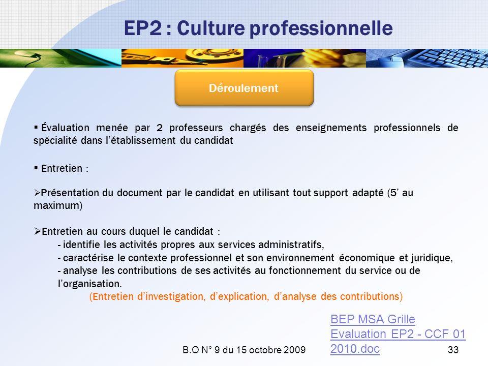 EP2 : Culture professionnelle Déroulement Évaluation menée par 2 professeurs chargés des enseignements professionnels de spécialité dans létablissemen