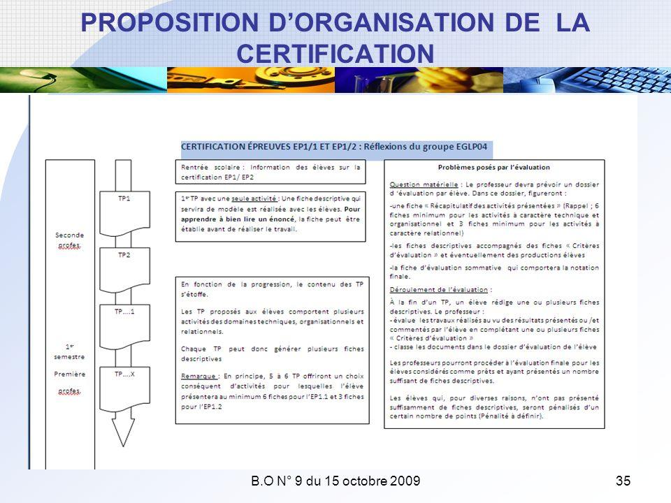 PROPOSITION DORGANISATION DE LA CERTIFICATION B.O N° 9 du 15 octobre 200935
