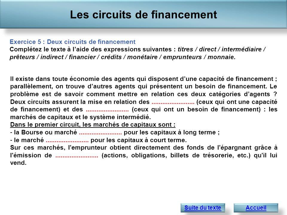 Les circuits de financement Accueil Exercice 5 : Deux circuits de financement Complétez le texte à laide des expressions suivantes : titres / direct / intermédiaire / prêteurs / indirect / financier / crédits / monétaire / emprunteurs / monnaie.