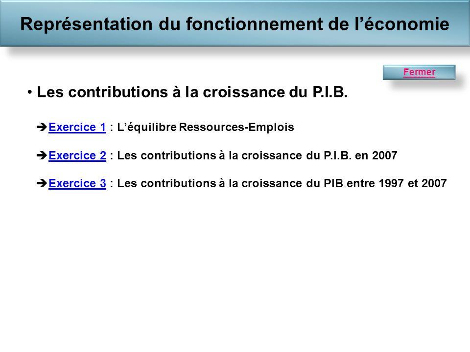 Les contributions à la croissance du P.I.B. Exercice 1 : Léquilibre Ressources-EmploisExercice 1 Exercice 2 : Les contributions à la croissance du P.I