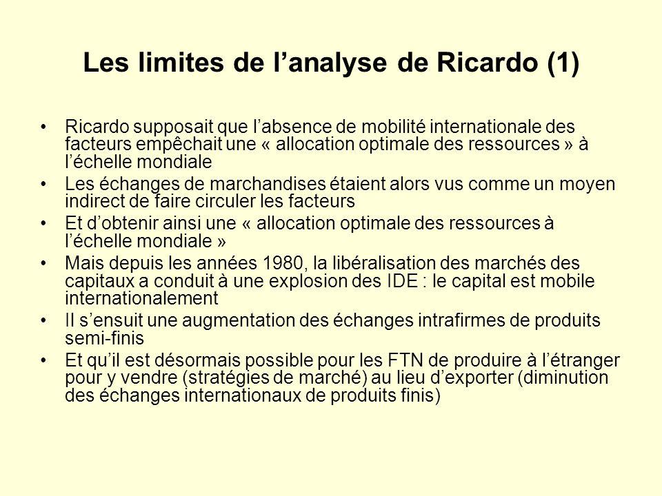 Les limites de lanalyse de Ricardo (1) Ricardo supposait que labsence de mobilité internationale des facteurs empêchait une « allocation optimale des ressources » à léchelle mondiale Les échanges de marchandises étaient alors vus comme un moyen indirect de faire circuler les facteurs Et dobtenir ainsi une « allocation optimale des ressources à léchelle mondiale » Mais depuis les années 1980, la libéralisation des marchés des capitaux a conduit à une explosion des IDE : le capital est mobile internationalement Il sensuit une augmentation des échanges intrafirmes de produits semi-finis Et quil est désormais possible pour les FTN de produire à létranger pour y vendre (stratégies de marché) au lieu dexporter (diminution des échanges internationaux de produits finis)