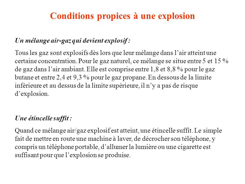 Les causes dexplosion Si les explosions impliquant la destruction dun bâtiment, trouvent leur source dans la rupture de la chaîne de prévention avant