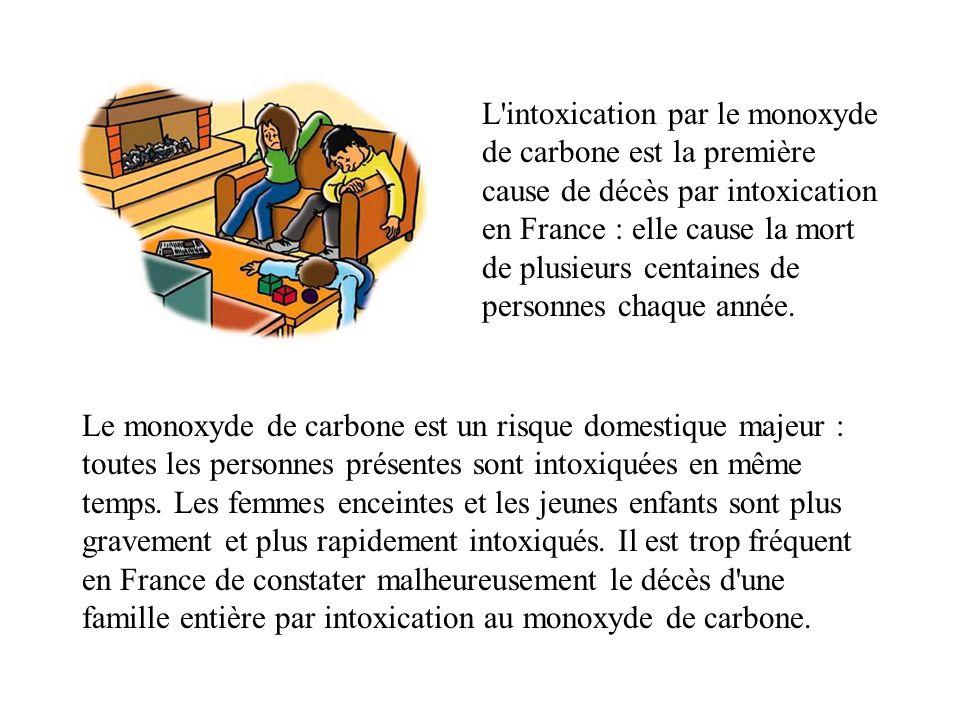 L intoxication par le monoxyde de carbone est la première cause de décès par intoxication en France : elle cause la mort de plusieurs centaines de personnes chaque année.