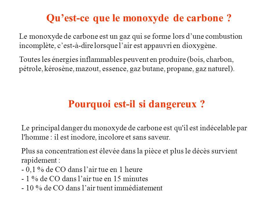 Quest-ce que le monoxyde de carbone .
