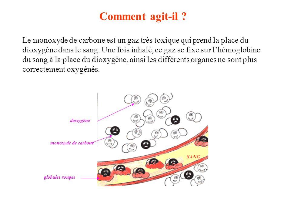 Quest-ce que le monoxyde de carbone ? Le monoxyde de carbone est un gaz qui se forme lors dune combustion incomplète, cest-à-dire lorsque lair est app