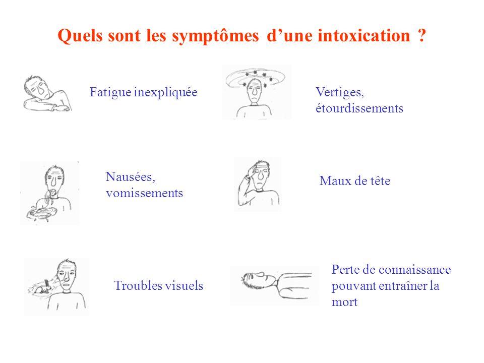 Quels sont les symptômes dune intoxication .