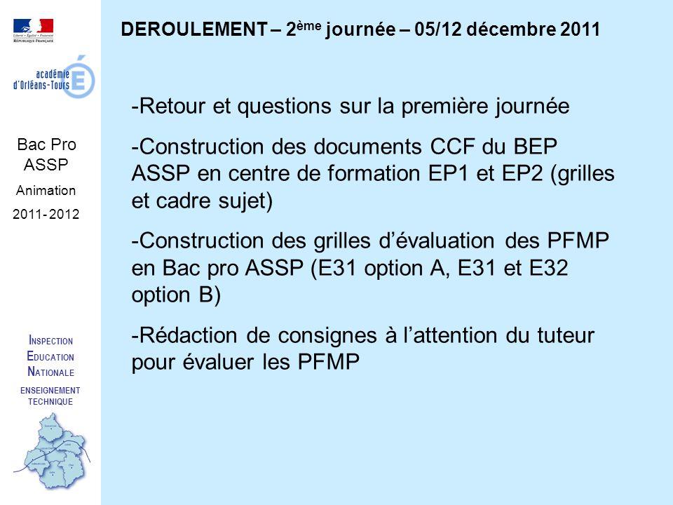 I NSPECTION E DUCATION N ATIONALE ENSEIGNEMENT TECHNIQUE Bac Pro ASSP Animation 2011- 2012 DEROULEMENT – 2 ème journée – 05/12 décembre 2011 -Retour e