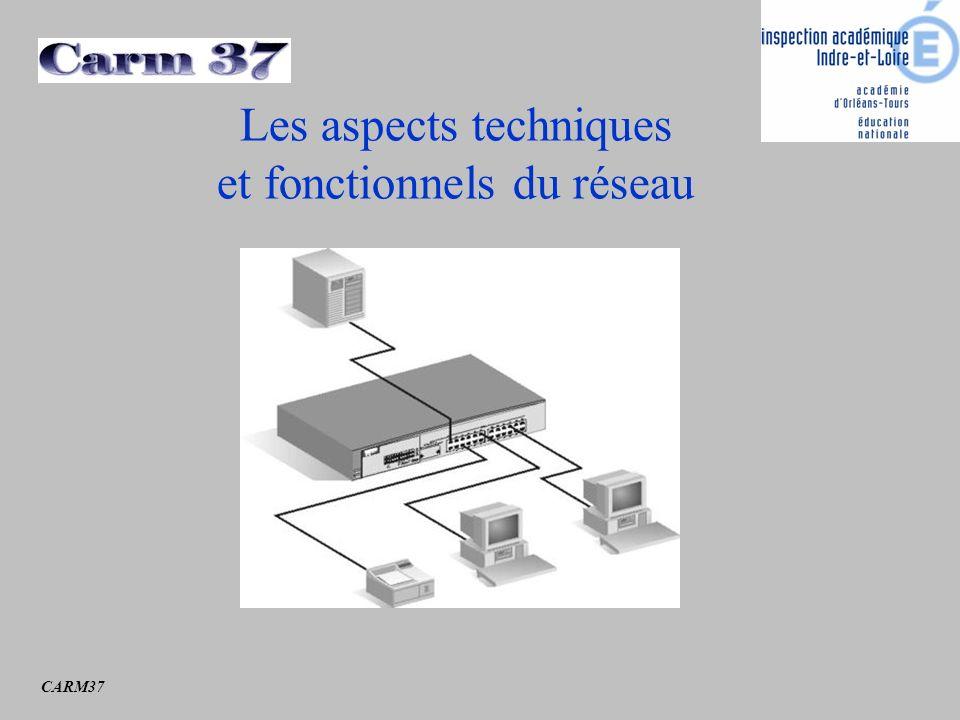 CARM37 Les aspects techniques et fonctionnels du réseau