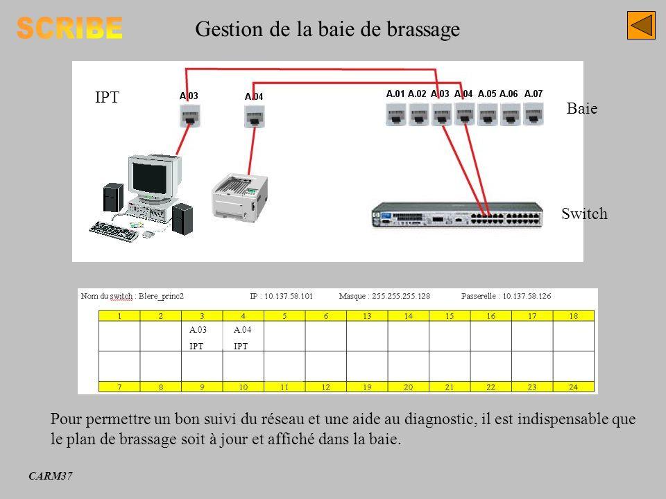 Gestion de la baie de brassage IPT Baie Switch A.03 IPT A.04 IPT Pour permettre un bon suivi du réseau et une aide au diagnostic, il est indispensable