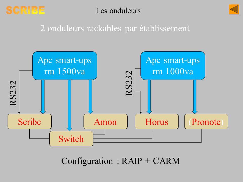Les onduleurs 2 onduleurs rackables par établissement Apc smart-ups rm 1500va Apc smart-ups rm 1000va ScribeAmon Switch RS232 Horus(Pronote) RS232 Con