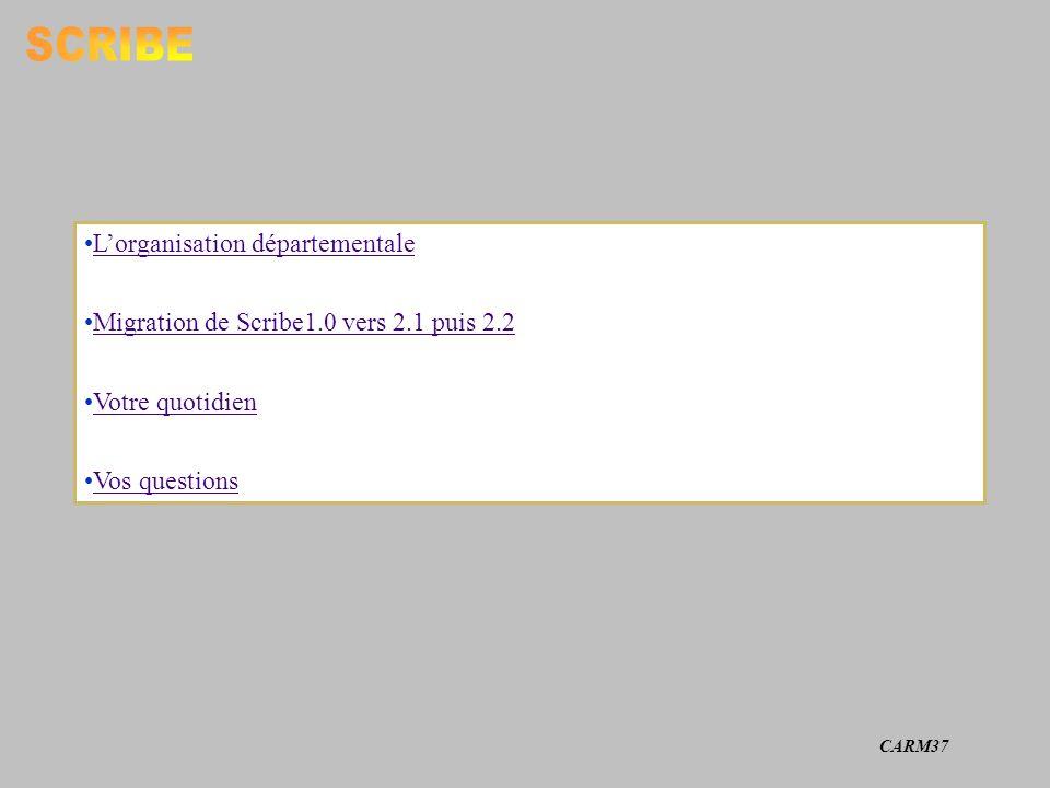 Lorganisation départementale Migration de Scribe1.0 vers 2.1 puis 2.2 Votre quotidien Vos questions CARM37