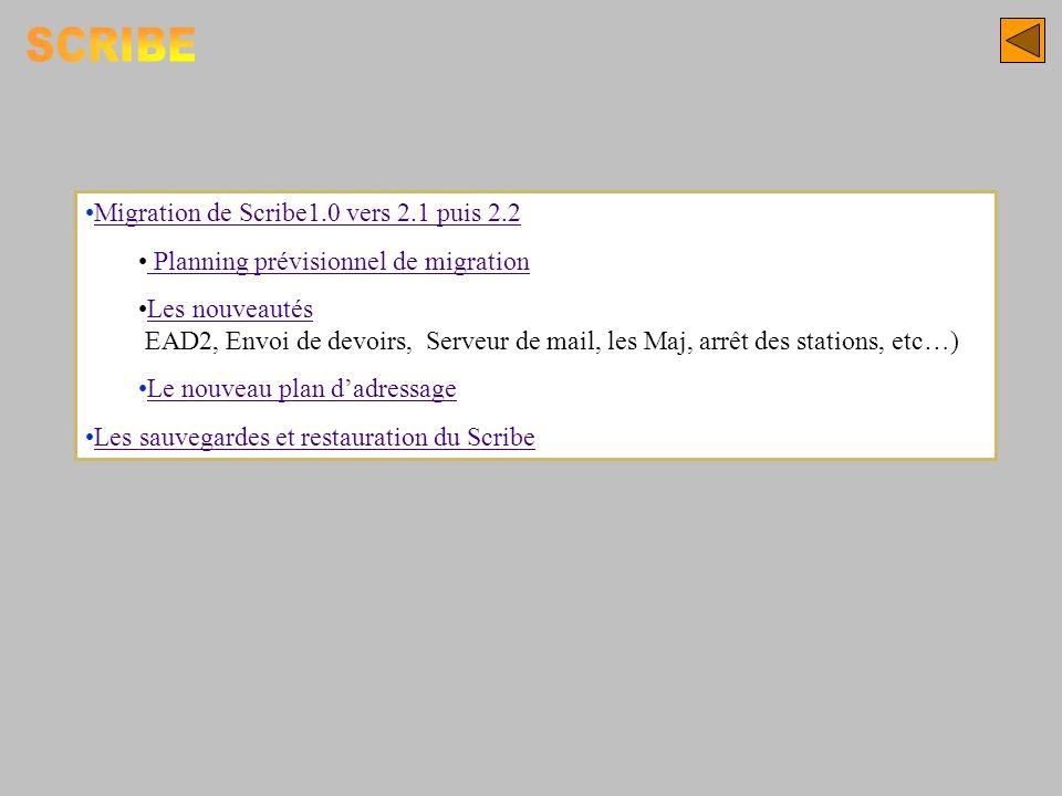 Migration de Scribe1.0 vers 2.1 puis 2.2 Planning prévisionnel de migration Les nouveautés EAD2, Envoi de devoirs, Serveur de mail, les Maj, arrêt des