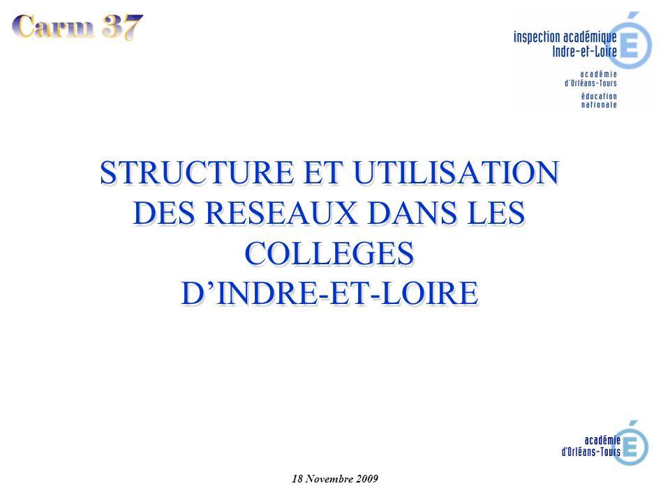 STRUCTURE ET UTILISATION DES RESEAUX DANS LES COLLEGES DINDRE-ET-LOIRE 18 Novembre 2009