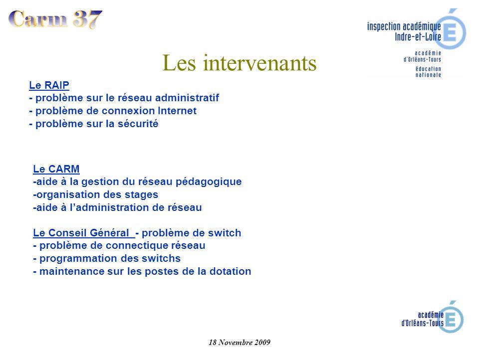 Le RAIP Le RAIP - problème sur le réseau administratif - problème de connexion Internet - problème sur la sécurité Le CARM Le CARM -aide à la gestion