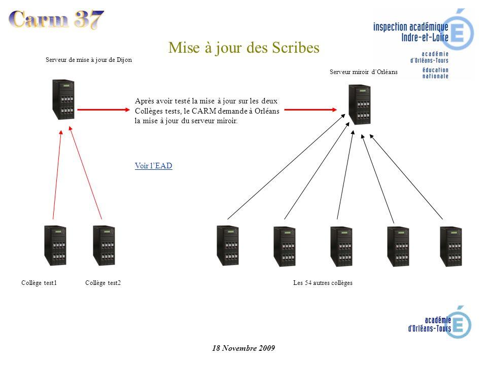 18 Novembre 2009 Mise à jour des Scribes Collège test1Collège test2 Serveur de mise à jour de Dijon Serveur miroir dOrléans Les 54 autres collèges Apr
