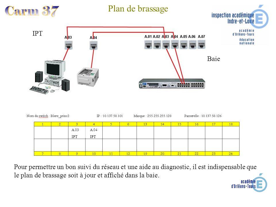 18 Novembre 2009 Plan de brassage IPT Baie A.03 IPT A.04 IPT Pour permettre un bon suivi du réseau et une aide au diagnostic, il est indispensable que