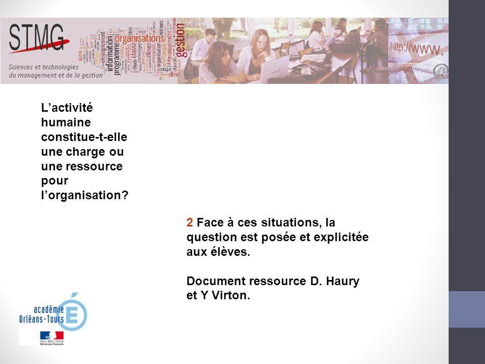 2 Face à ces situations, la question est posée et explicitée aux élèves. Document ressource D. Haury et Y Virton. Lactivité humaine constitue-t-elle u