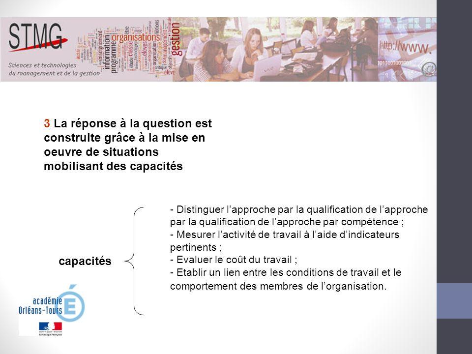 3 La réponse à la question est construite grâce à la mise en oeuvre de situations mobilisant des capacités - Distinguer lapproche par la qualification