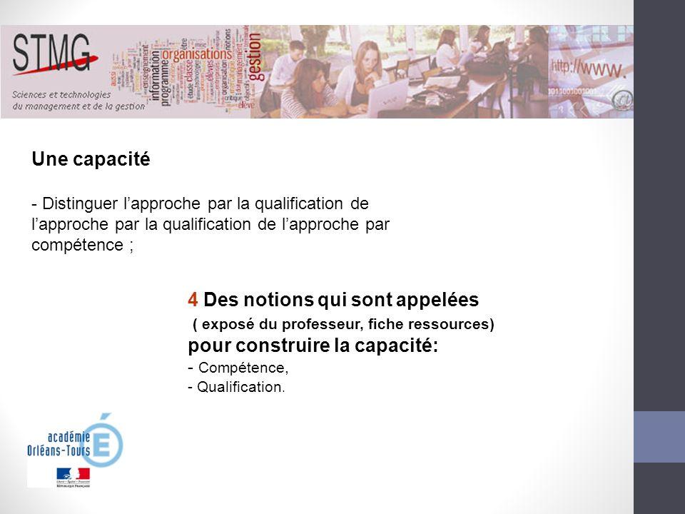 Une capacité - Distinguer lapproche par la qualification de lapproche par la qualification de lapproche par compétence ; 4 Des notions qui sont appelé