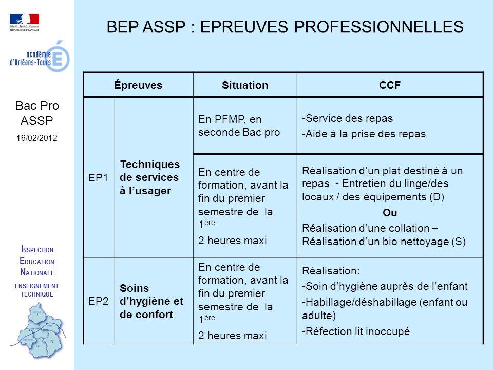 I NSPECTION E DUCATION N ATIONALE ENSEIGNEMENT TECHNIQUE BEP ASSP : EPREUVES PROFESSIONNELLES Bac Pro ASSP 16/02/2012 ÉpreuvesSituationCCF EP1 Techniq
