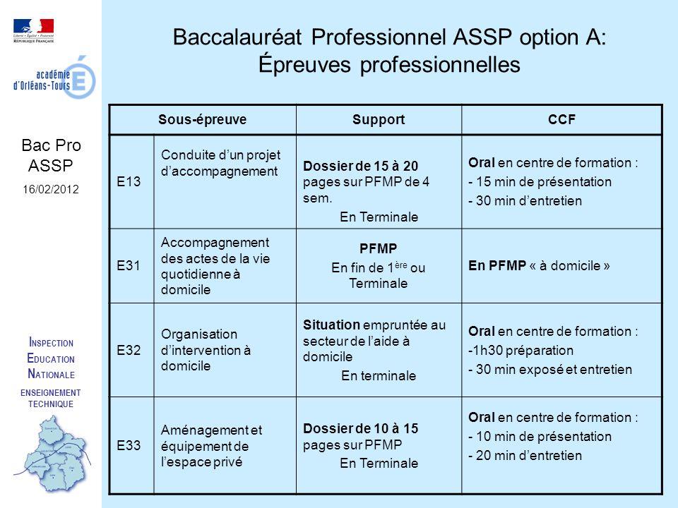 I NSPECTION E DUCATION N ATIONALE ENSEIGNEMENT TECHNIQUE Baccalauréat Professionnel ASSP option A: Épreuves professionnelles Bac Pro ASSP 16/02/2012 S