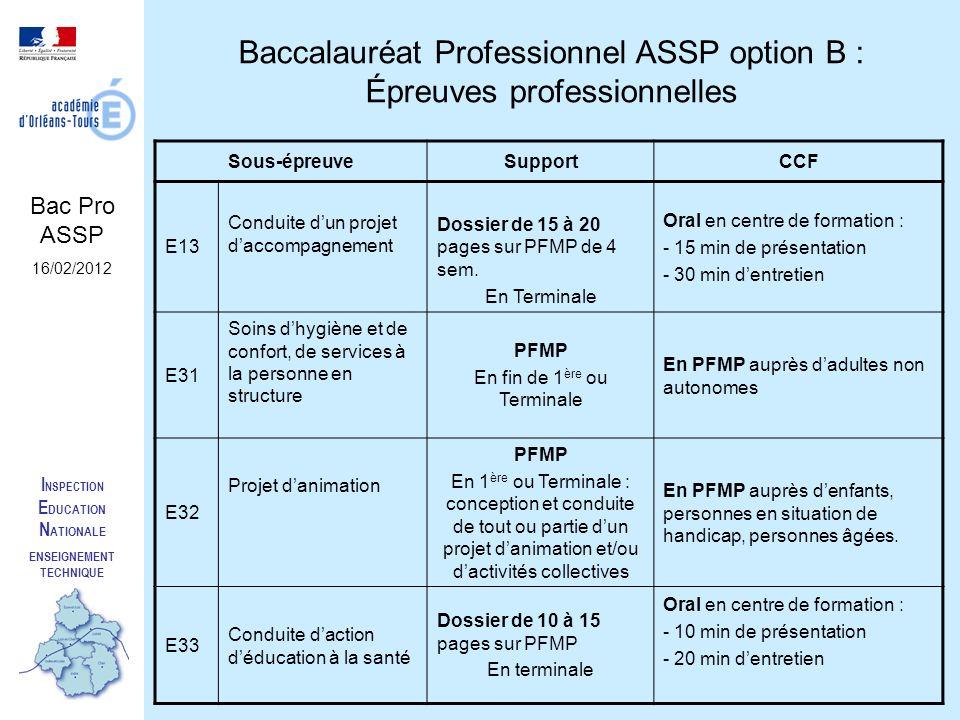I NSPECTION E DUCATION N ATIONALE ENSEIGNEMENT TECHNIQUE Baccalauréat Professionnel ASSP option B : Épreuves professionnelles Bac Pro ASSP 16/02/2012