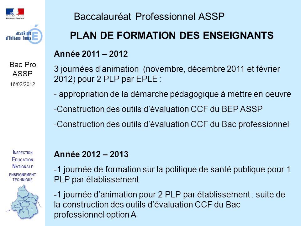 I NSPECTION E DUCATION N ATIONALE ENSEIGNEMENT TECHNIQUE Baccalauréat Professionnel ASSP Bac Pro ASSP 16/02/2012 PLAN DE FORMATION DES ENSEIGNANTS Ann