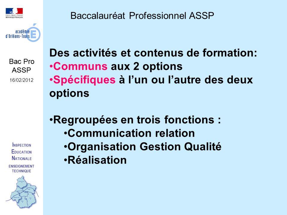 I NSPECTION E DUCATION N ATIONALE ENSEIGNEMENT TECHNIQUE Baccalauréat Professionnel ASSP Des activités et contenus de formation: Communs aux 2 options