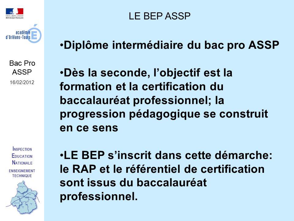 I NSPECTION E DUCATION N ATIONALE ENSEIGNEMENT TECHNIQUE LE BEP ASSP Diplôme intermédiaire du bac pro ASSP Dès la seconde, lobjectif est la formation