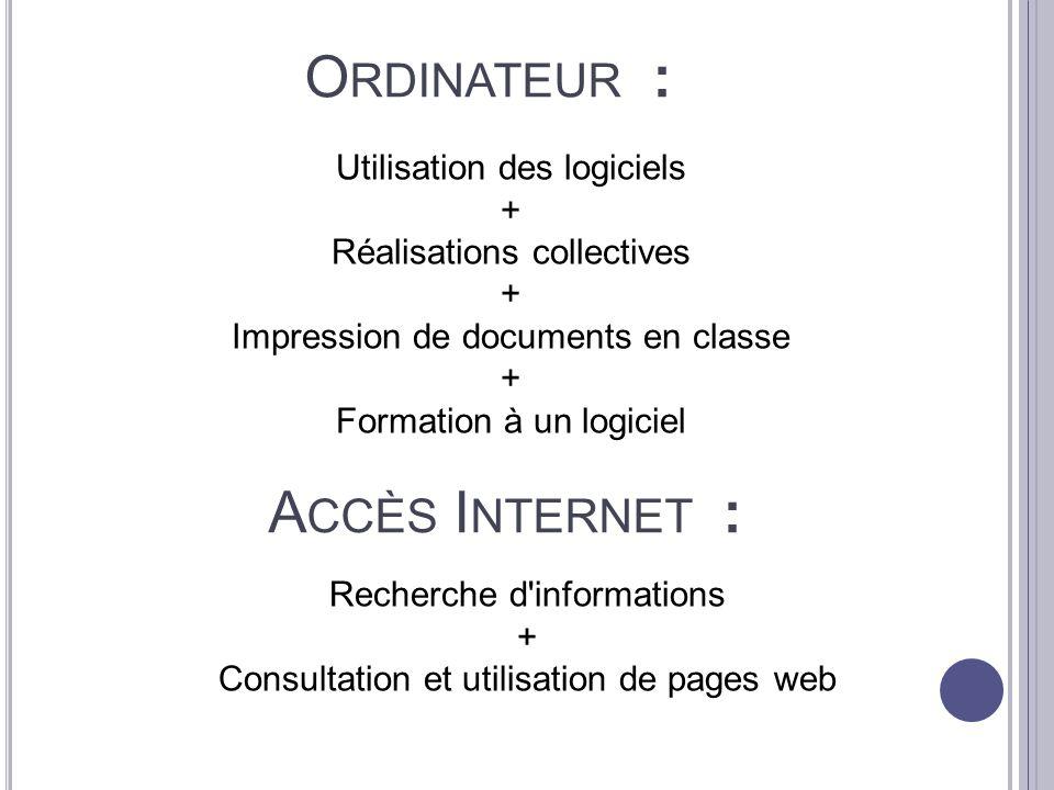 O RDINATEUR : Utilisation des logiciels + Réalisations collectives + Impression de documents en classe + Formation à un logiciel A CCÈS I NTERNET : Re