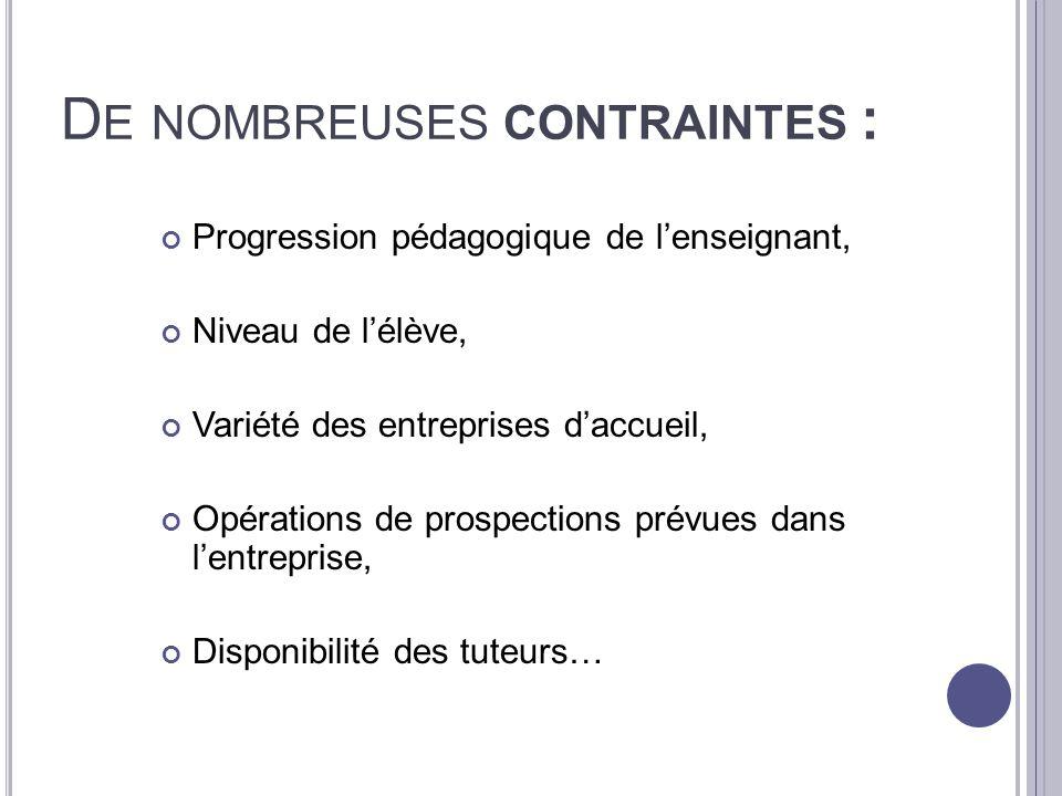 D E NOMBREUSES CONTRAINTES : Progression pédagogique de lenseignant, Niveau de lélève, Variété des entreprises daccueil, Opérations de prospections pr