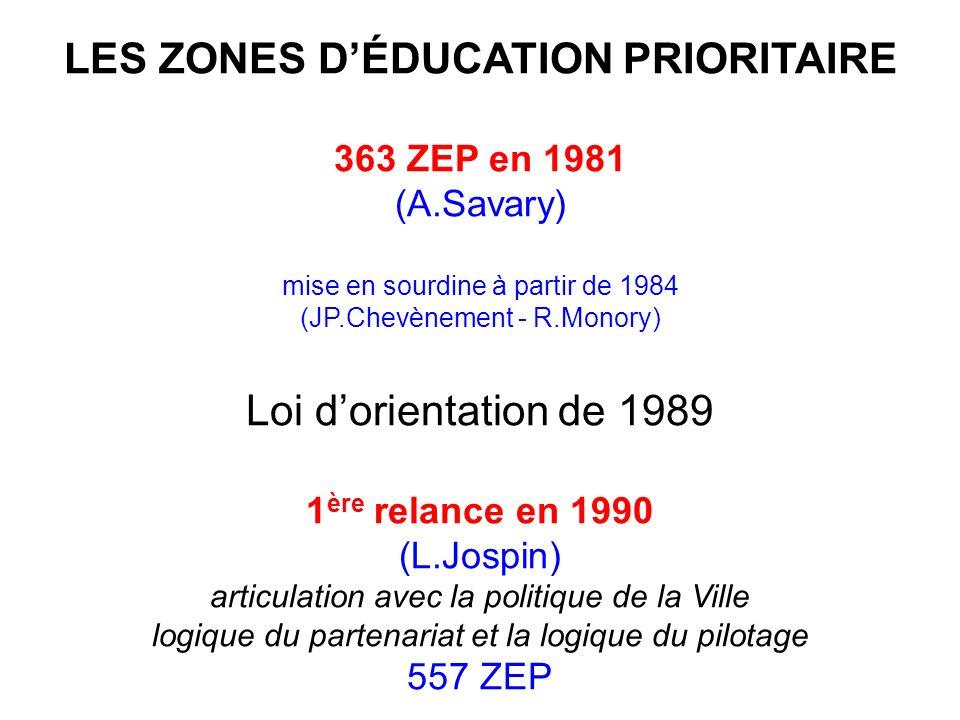 LES ZONES DÉDUCATION PRIORITAIRE 363 ZEP en 1981 (A.Savary) mise en sourdine à partir de 1984 (JP.Chevènement - R.Monory) Loi dorientation de 1989 1 ère relance en 1990 (L.Jospin) articulation avec la politique de la Ville logique du partenariat et la logique du pilotage 557 ZEP