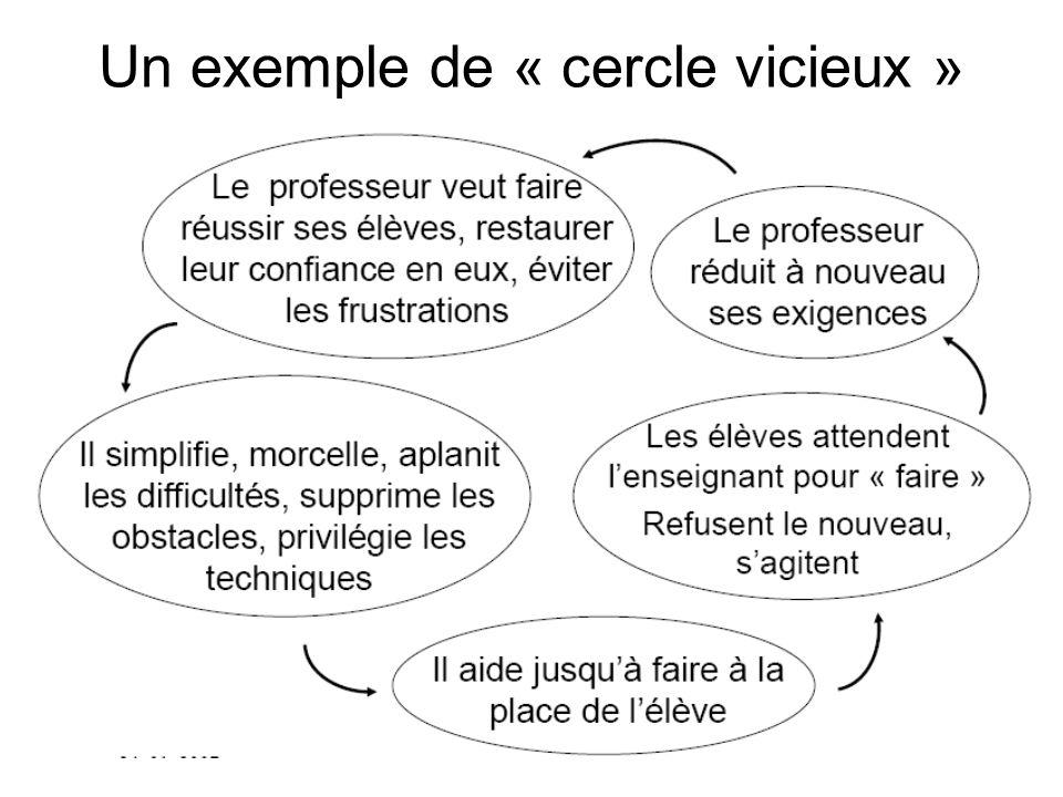 Un exemple de « cercle vicieux »