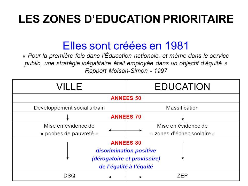 LES ZONES DEDUCATION PRIORITAIRE Elles sont créées en 1981 « Pour la première fois dans lÉducation nationale, et même dans le service public, une stratégie inégalitaire était employée dans un objectif déquité » Rapport Moisan-Simon - 1997 VILLEEDUCATION ANNEES 50 Développement social urbainMassification ANNEES 70 Mise en évidence de « poches de pauvreté » Mise en évidence de « zones déchec scolaire » ANNEES 80 discrimination positive (dérogatoire et provisoire) de légalité à léquité DSQZEP