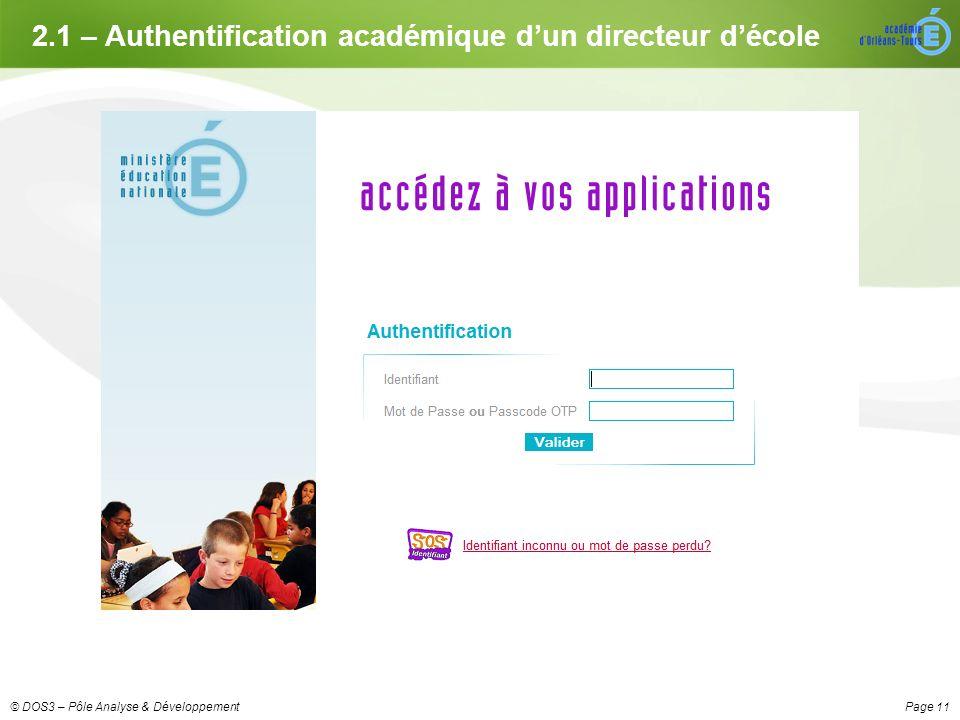 Page 11© DOS3 – Pôle Analyse & Développement 2.1 – Authentification académique dun directeur décole