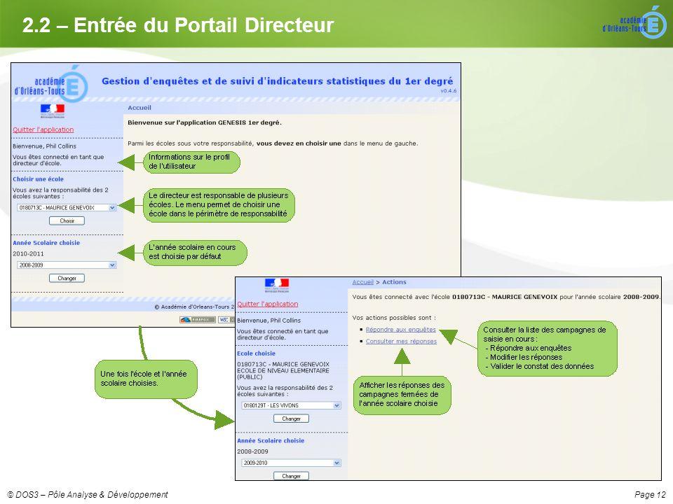 Page 12© DOS3 – Pôle Analyse & Développement 2.2 – Entrée du Portail Directeur