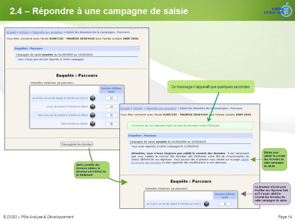 Page 14© DOS3 – Pôle Analyse & Développement 2.4 – Répondre à une campagne de saisie Ce message napparaît que quelques secondes