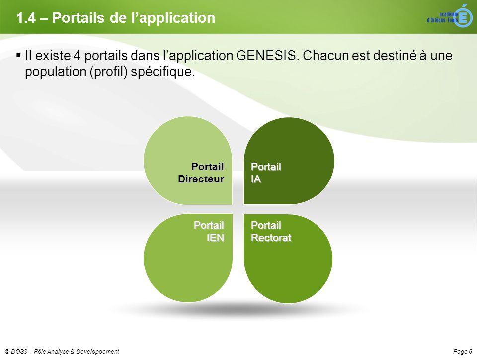 Page 6© DOS3 – Pôle Analyse & Développement 1.4 – Portails de lapplication Il existe 4 portails dans lapplication GENESIS.