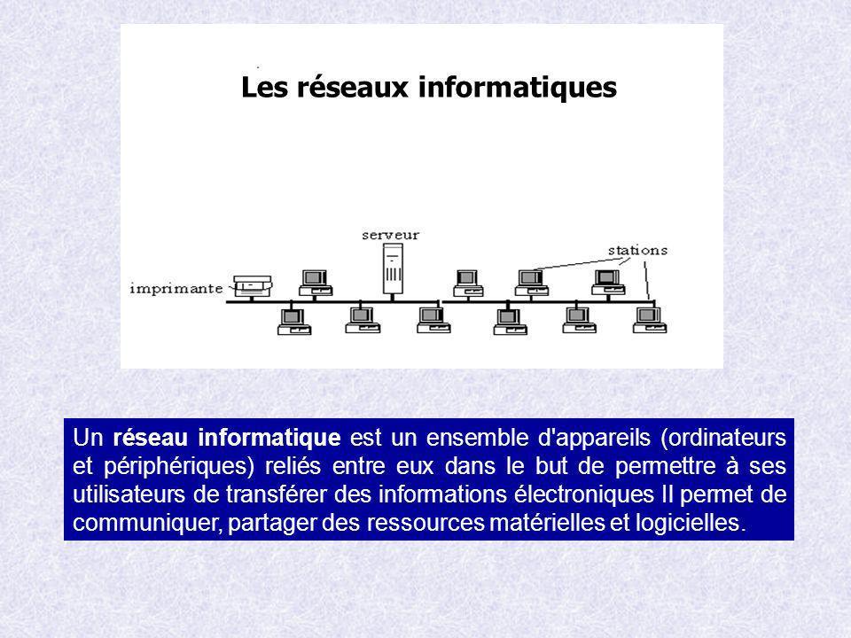 Un réseau informatique est un ensemble d'appareils (ordinateurs et périphériques) reliés entre eux dans le but de permettre à ses utilisateurs de tran