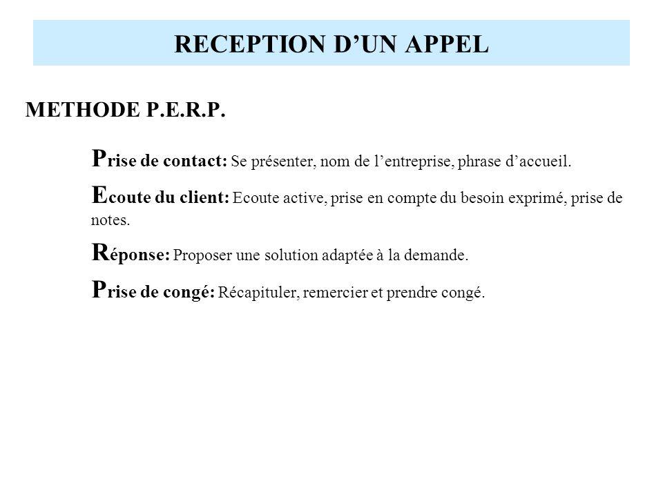 RECEPTION DUN APPEL METHODE P.E.R.P. P rise de contact: Se présenter, nom de lentreprise, phrase daccueil. E coute du client: Ecoute active, prise en