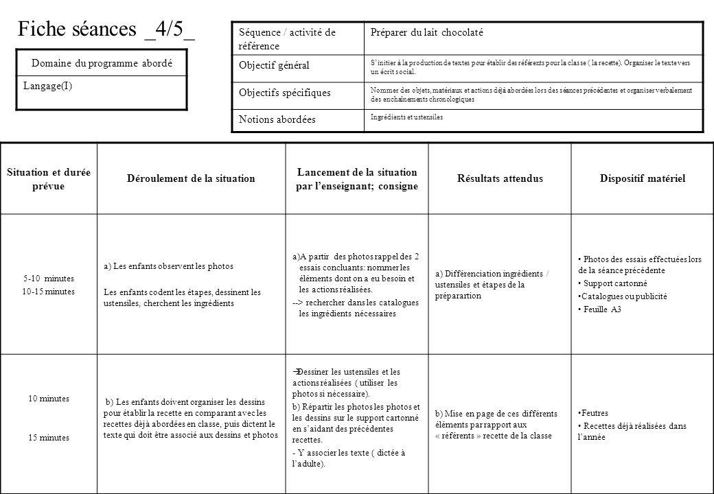 Situation et durée prévue Déroulement de la situation Lancement de la situation par lenseignant; consigne Résultats attendusDispositif matériel 5-10 m