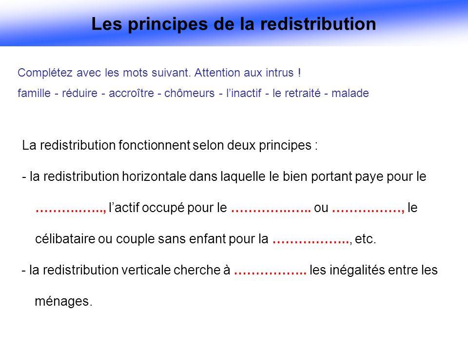 La redistribution fonctionnent selon deux principes : - la redistribution horizontale dans laquelle le bien portant paye pour le ………..….., lactif occupé pour le …………..…..