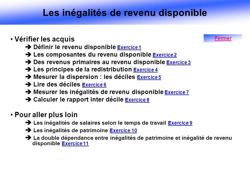 Vérifier les acquis Définir le revenu disponible Exercice 1 Exercice 1 Les composantes du revenu disponible Exercice 2 Exercice 2 Des revenus primaire
