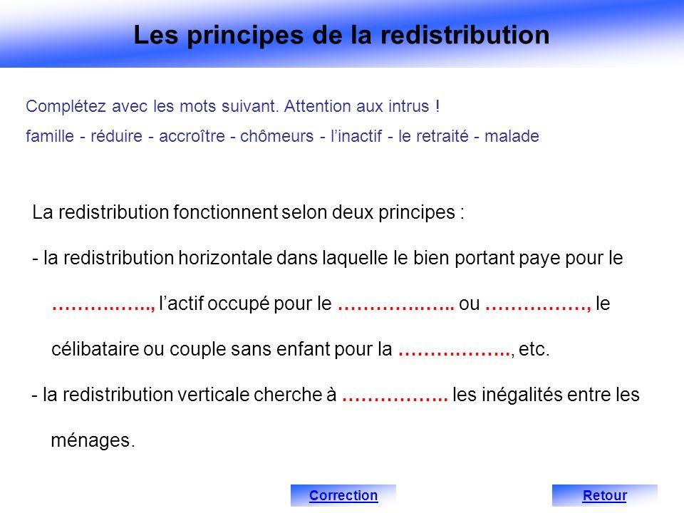 La redistribution fonctionnent selon deux principes : - la redistribution horizontale dans laquelle le bien portant paye pour le ………..….., lactif occu
