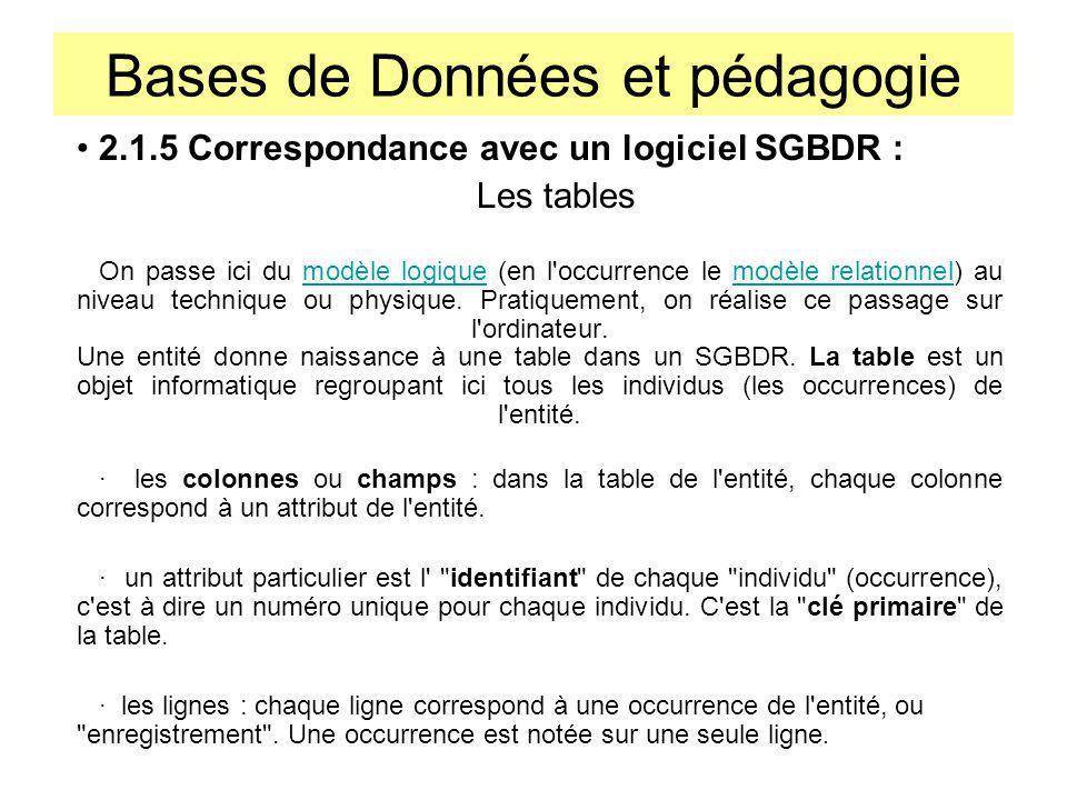 Bases de Données et pédagogie 2.1.5 Correspondance avec un logiciel SGBDR : Les tables On passe ici du modèle logique (en l'occurrence le modèle relat