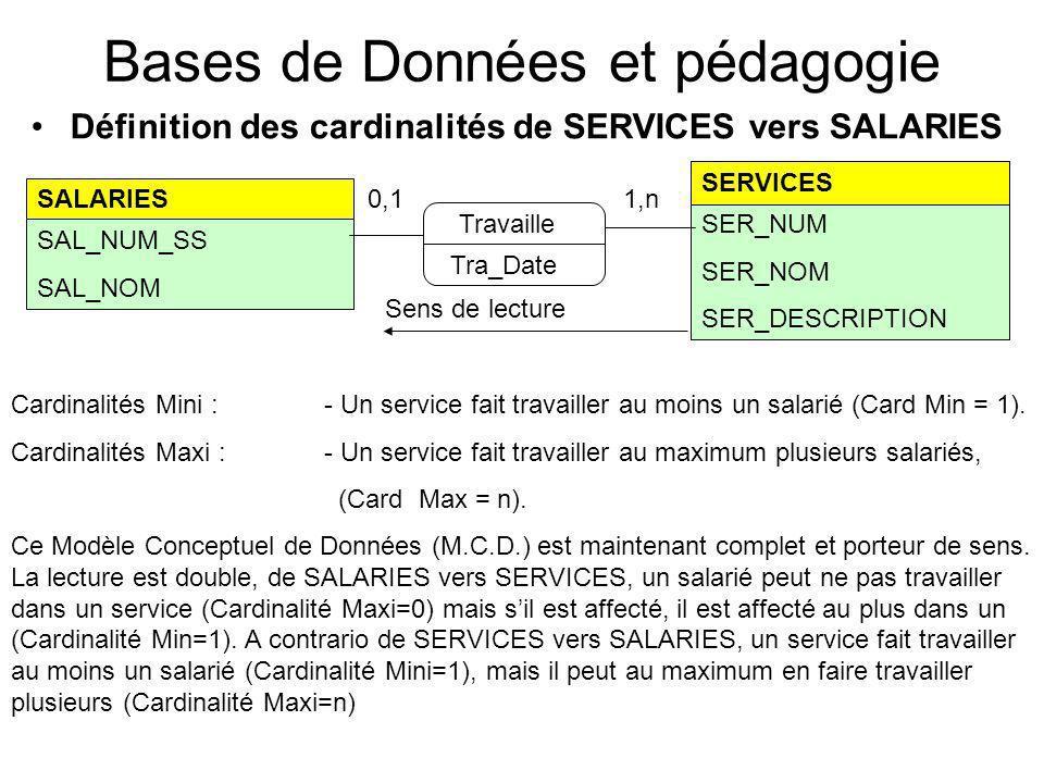 Bases de Données et pédagogie Définition des cardinalités de SERVICES vers SALARIES Travaille SALARIES SAL_NUM_SS SAL_NOM SER_NUM SER_NOM SER_DESCRIPT