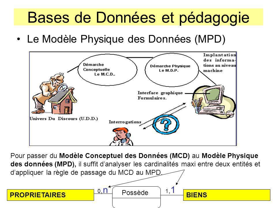 Bases de Données et pédagogie Le Modèle Physique des Données (MPD) Pour passer du Modèle Conceptuel des Données (MCD) au Modèle Physique des données (
