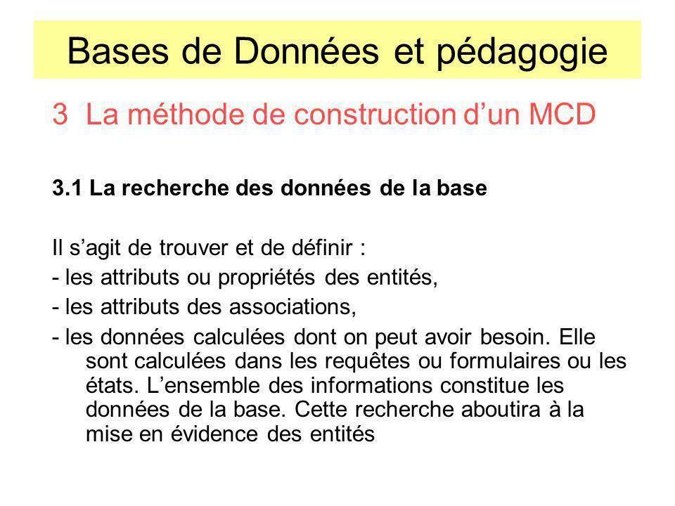Bases de Données et pédagogie 3La méthode de construction dun MCD 3.1 La recherche des données de la base Il sagit de trouver et de définir : - les at