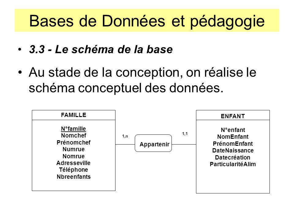 Bases de Données et pédagogie 3.3 - Le schéma de la base Au stade de la conception, on réalise le schéma conceptuel des données. FAMILLE N°famille Nom